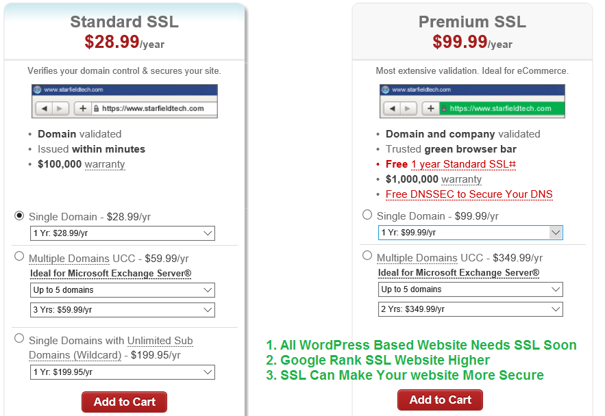 The Cheapest Ssl Certificate And Premium Ssl Certificate
