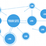 Use Common Sense to Set up Backlinks and Get high Ranked